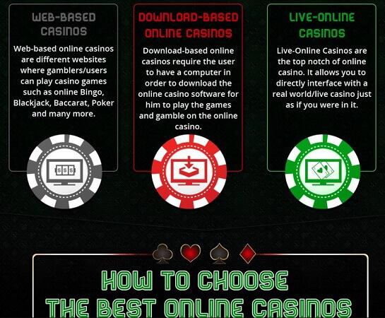 informasjonsbanner for online kasino